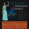 "NOTICE! ""What the Courts Can and Cannot Do"" Posters"