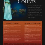 """NOTICE! """"What the Courts Can and Cannot Do"""" Posters"""