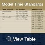 Courts Organizations and ABA Approve New Model Time Standards for State Trial Courts