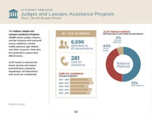 Interior page from the 2017-2018 Indiana Supreme Court Annual Report