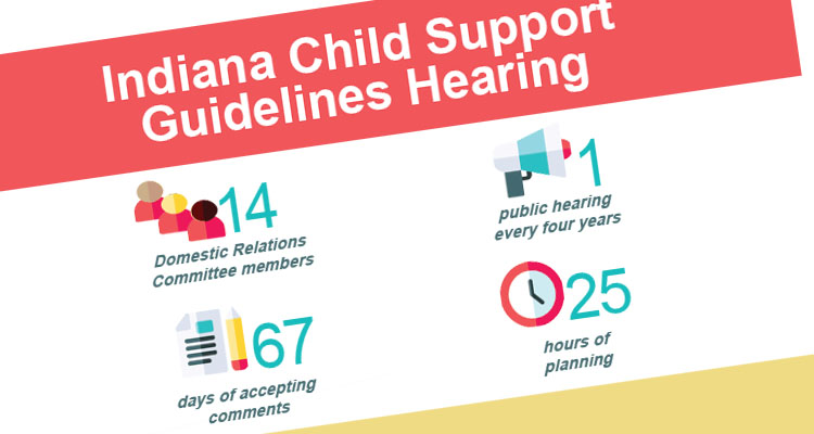 Infographic showing highlights about the Indiana Child Support Guidelines hearing