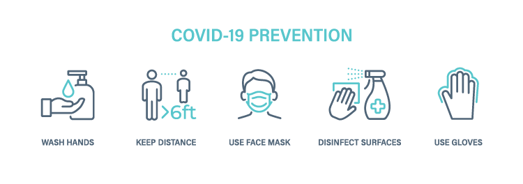 Illustration shows COVID-19 prevention methods: hand washing, keeping 6 feet distance, wear face masks, disinfect surfaces, use gloves