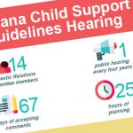 Judges seek input on Child Support Guidelines